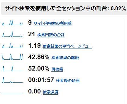 google_analytics_site_search_05.JPG