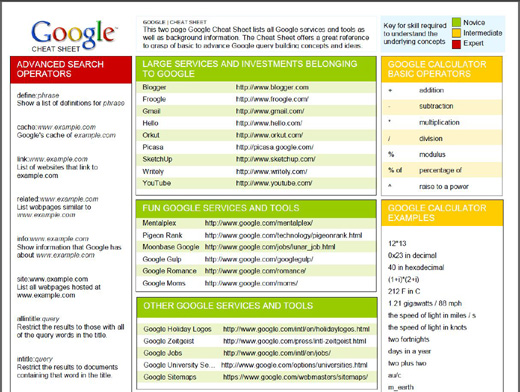 google_cheat_sheet_02.jpg