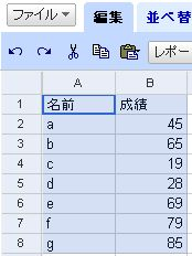 google_docs&spreadsheets_charts_00.jpg